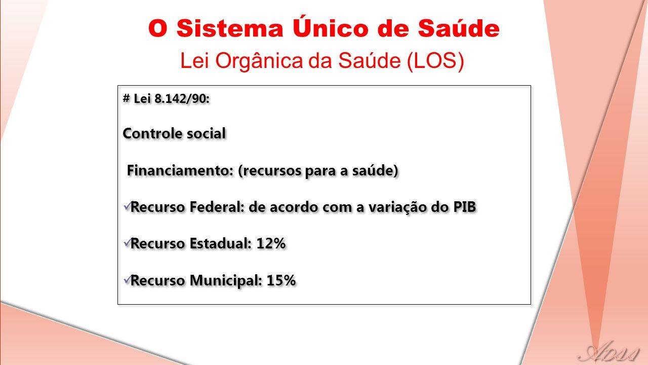 # Lei 8.142/90: Controle social Financiamento: (recursos para a saúde)  Recurso Federal: de acordo com a variação do PIB  Recurso Estadual: 12%  Re