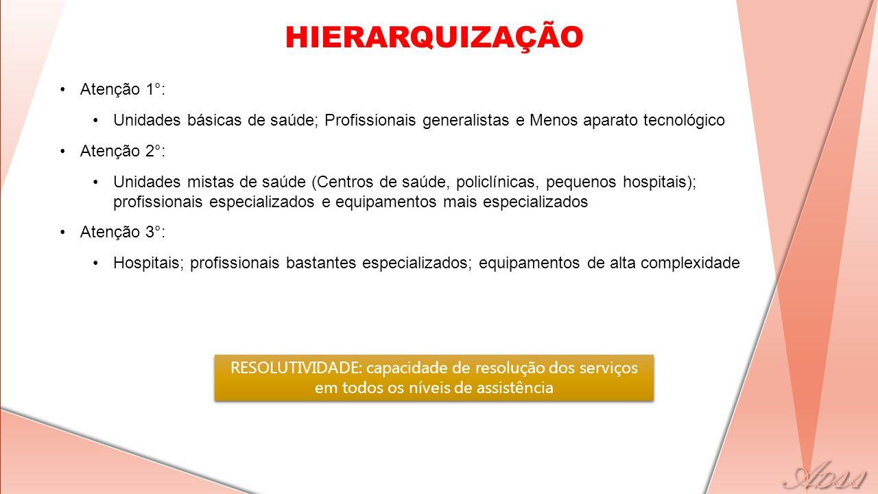 HIERARQUIZAÇÃO •Atenção 1°: •Unidades básicas de saúde; Profissionais generalistas e Menos aparato tecnológico •Atenção 2°: •Unidades mistas de saúde (Centros de saúde, policlínicas, pequenos hospitais); profissionais especializados e equipamentos mais especializados •Atenção 3°: •Hospitais; profissionais bastantes especializados; equipamentos de alta complexidade RESOLUTIVIDADE: capacidade de resolução dos serviços em todos os níveis de assistência