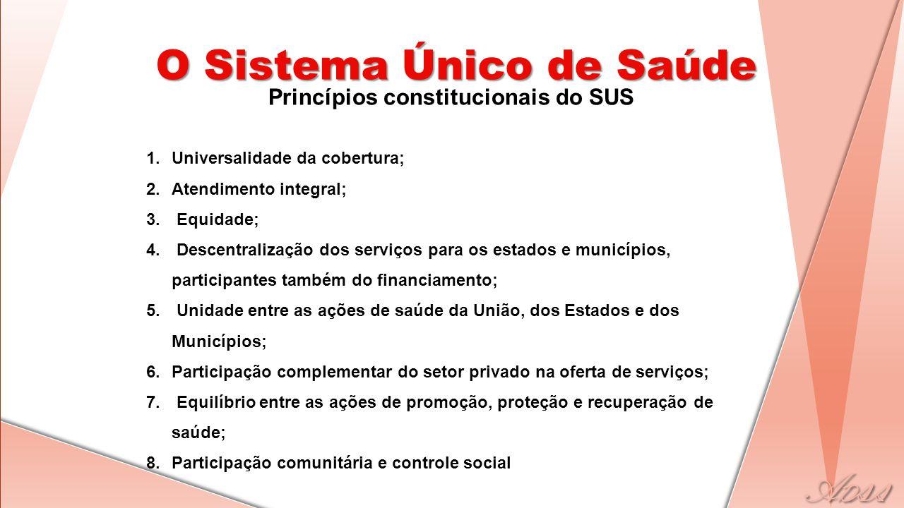 O Sistema Único de Saúde 1.Universalidade da cobertura; 2.Atendimento integral; 3. Equidade; 4. Descentralização dos serviços para os estados e municí