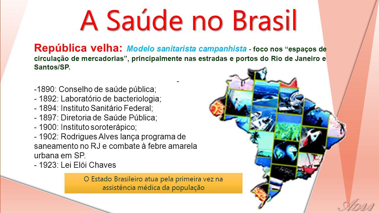 - República velha: Modelo sanitarista campanhista - foco nos espaços de circulação de mercadorias , principalmente nas estradas e portos do Rio de Janeiro e Santos/SP.