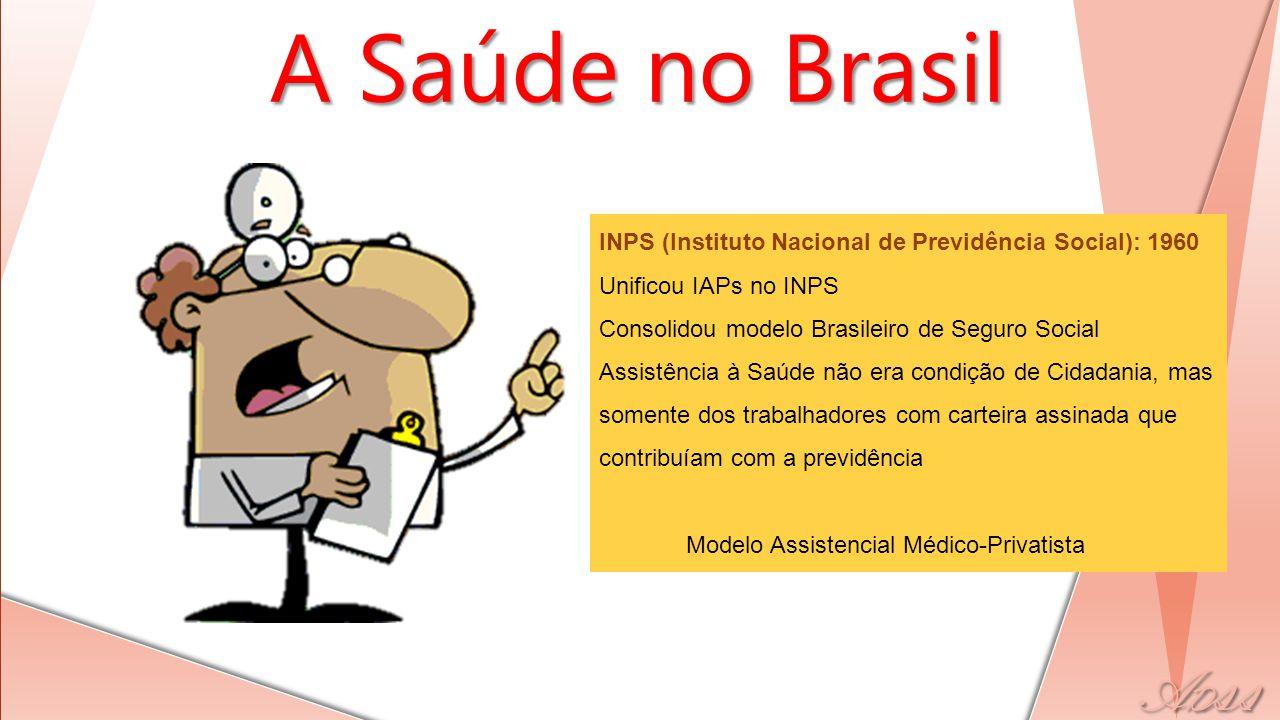 A Saúde no Brasil INPS (Instituto Nacional de Previdência Social): 1960 Unificou IAPs no INPS Consolidou modelo Brasileiro de Seguro Social Assistência à Saúde não era condição de Cidadania, mas somente dos trabalhadores com carteira assinada que contribuíam com a previdência Modelo Assistencial Médico-Privatista