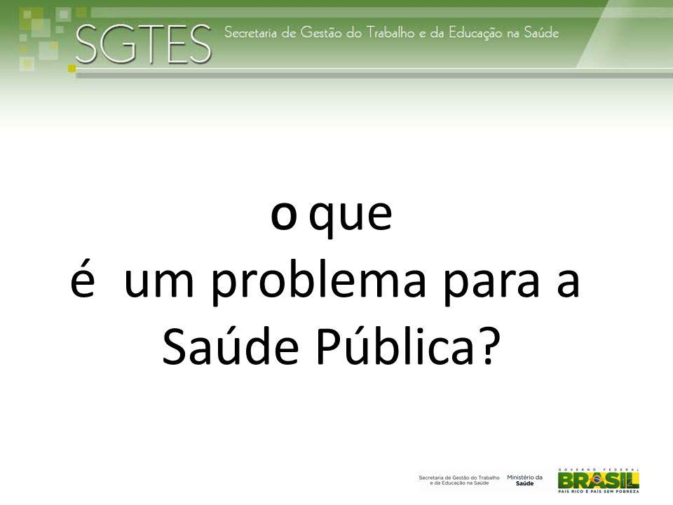 O que é um problema para a Saúde Pública? 12