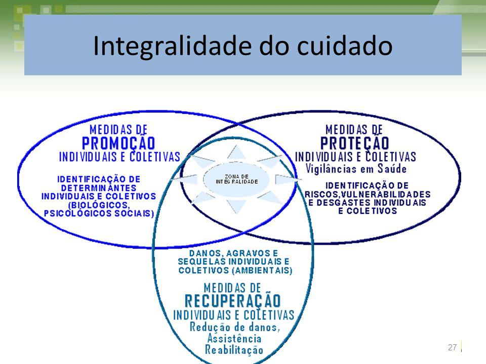Integralidade do cuidado 27