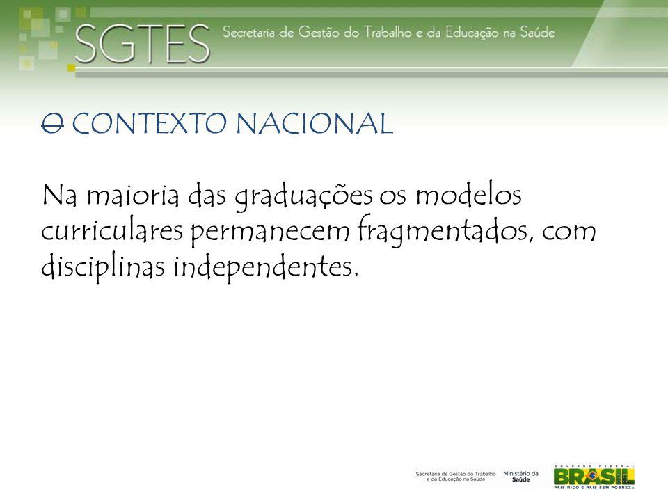 O CONTEXTO NACIONAL Na maioria das graduações os modelos curriculares permanecem fragmentados, com disciplinas independentes.