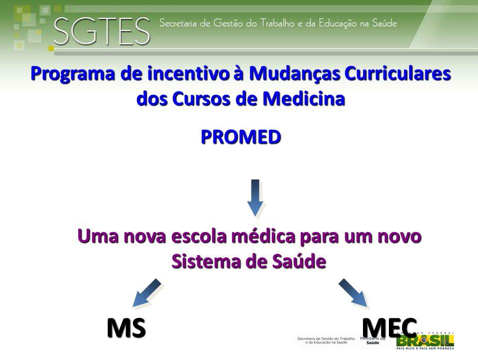 Programa de incentivo à Mudanças Curriculares dos Cursos de Medicina PROMED Uma nova escola médica para um novo Sistema de Saúde MSMEC 46