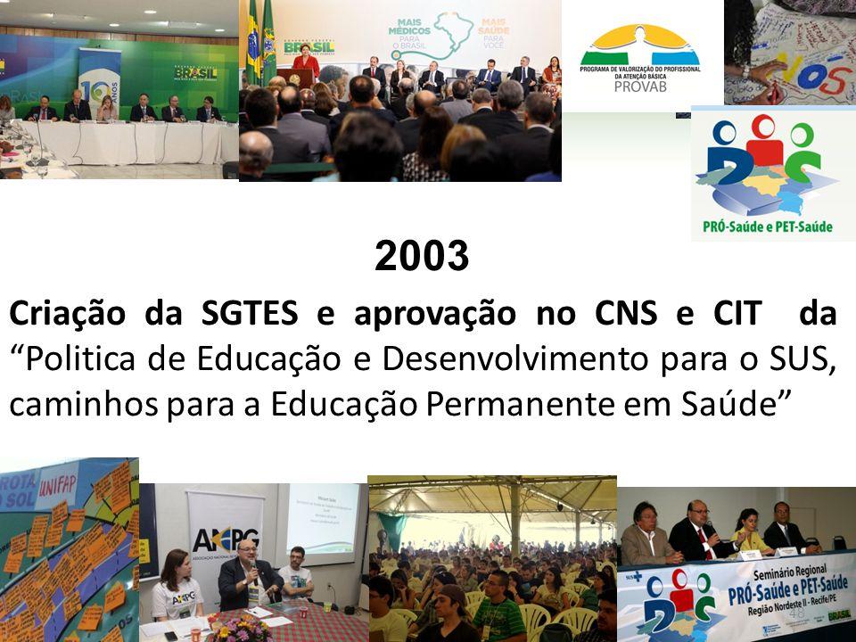 2003 Criação da SGTES e aprovação no CNS e CIT da Politica de Educação e Desenvolvimento para o SUS, caminhos para a Educação Permanente em Saúde 48