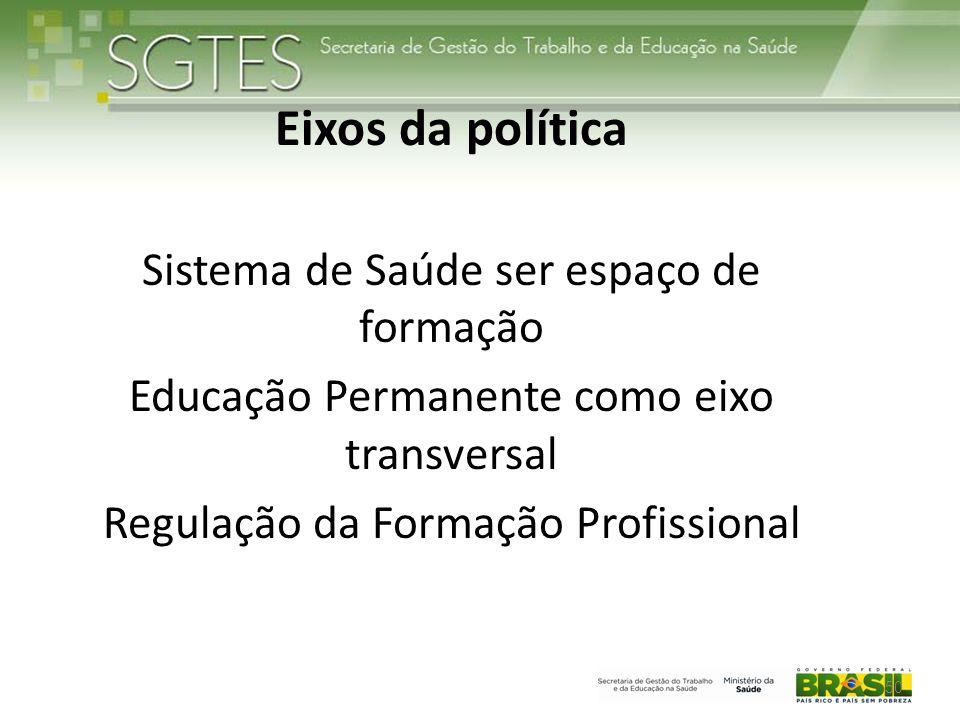 Eixos da política Sistema de Saúde ser espaço de formação Educação Permanente como eixo transversal Regulação da Formação Profissional 50