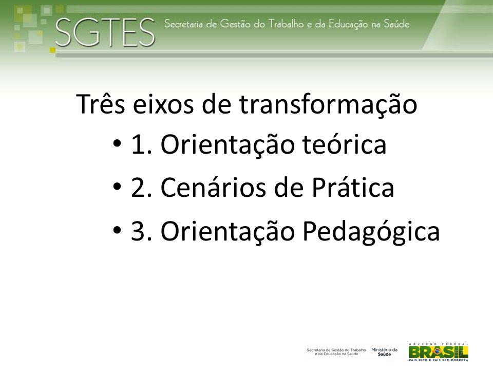 Três eixos de transformação • 1.Orientação teórica • 2.