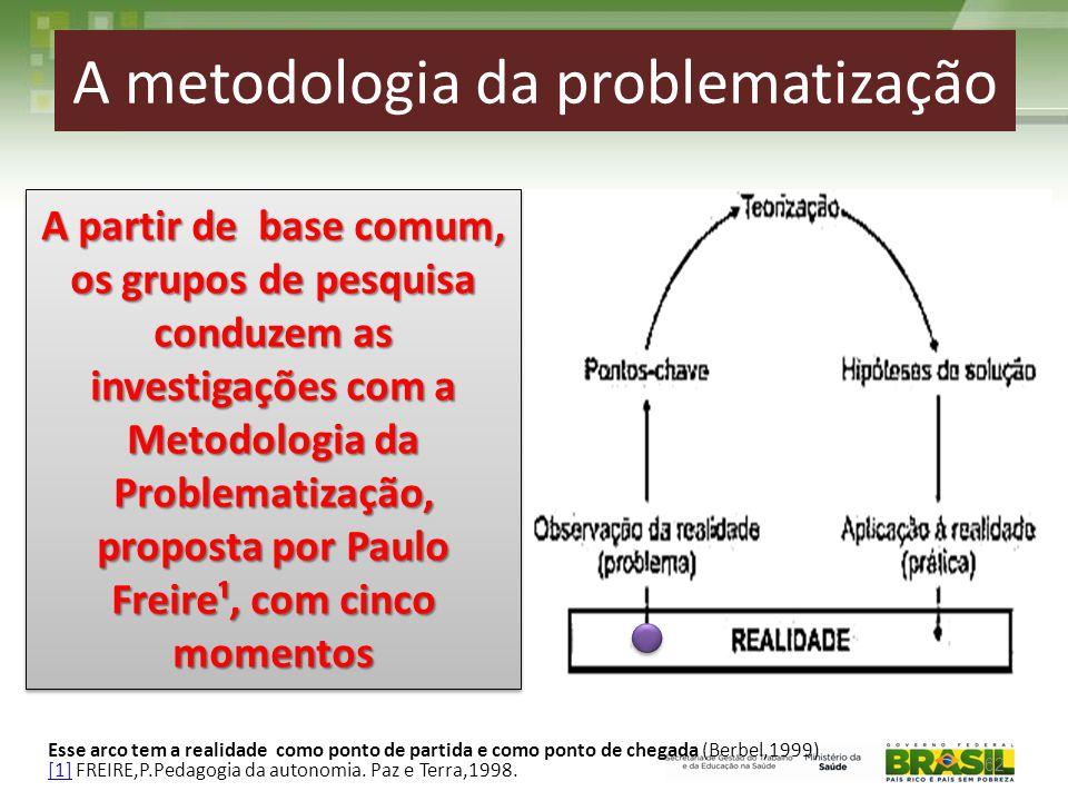 A metodologia da problematização Esse arco tem a realidade como ponto de partida e como ponto de chegada (Berbel,1999) [1][1] FREIRE,P.Pedagogia da autonomia.