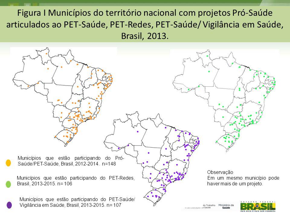 Figura I Municípios do território nacional com projetos Pró-Saúde articulados ao PET-Saúde, PET-Redes, PET-Saúde/ Vigilância em Saúde, Brasil, 2013.