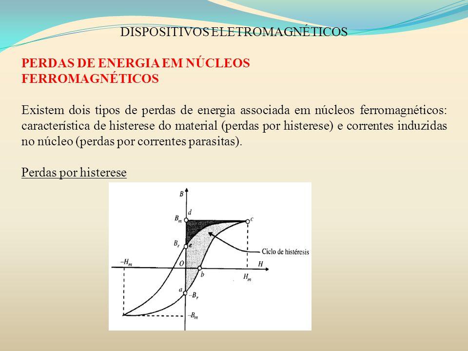 DISPOSITIVOS ELETROMAGNÉTICOS PERDAS DE ENERGIA EM NÚCLEOS FERROMAGNÉTICOS Existem dois tipos de perdas de energia associada em núcleos ferromagnético
