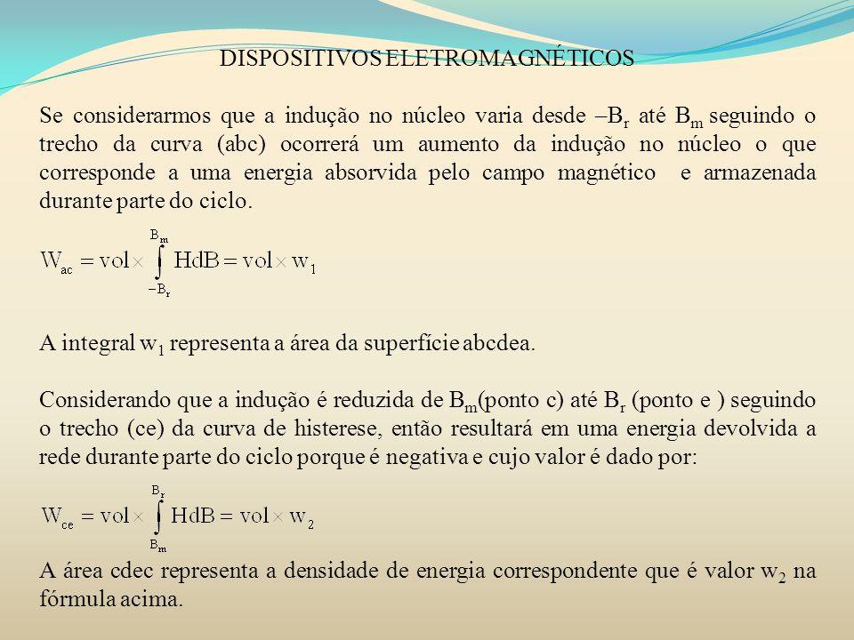 DISPOSITIVOS ELETROMAGNÉTICOS Se considerarmos que a indução no núcleo varia desde –B r até B m seguindo o trecho da curva (abc) ocorrerá um aumento d