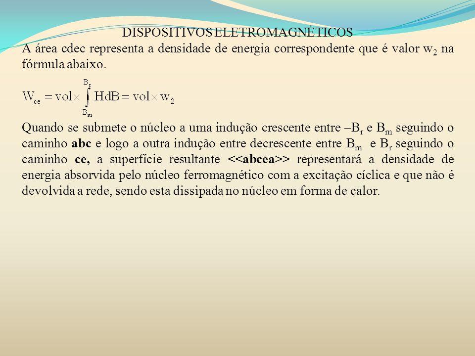 DISPOSITIVOS ELETROMAGNÉTICOS A área cdec representa a densidade de energia correspondente que é valor w 2 na fórmula abaixo. Quando se submete o núcl