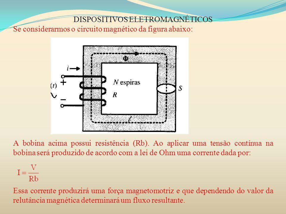 DISPOSITIVOS ELETROMAGNÉTICOS Se considerarmos o circuito magnético da figura abaixo: A bobina acima possui resistência (Rb). Ao aplicar uma tensão co