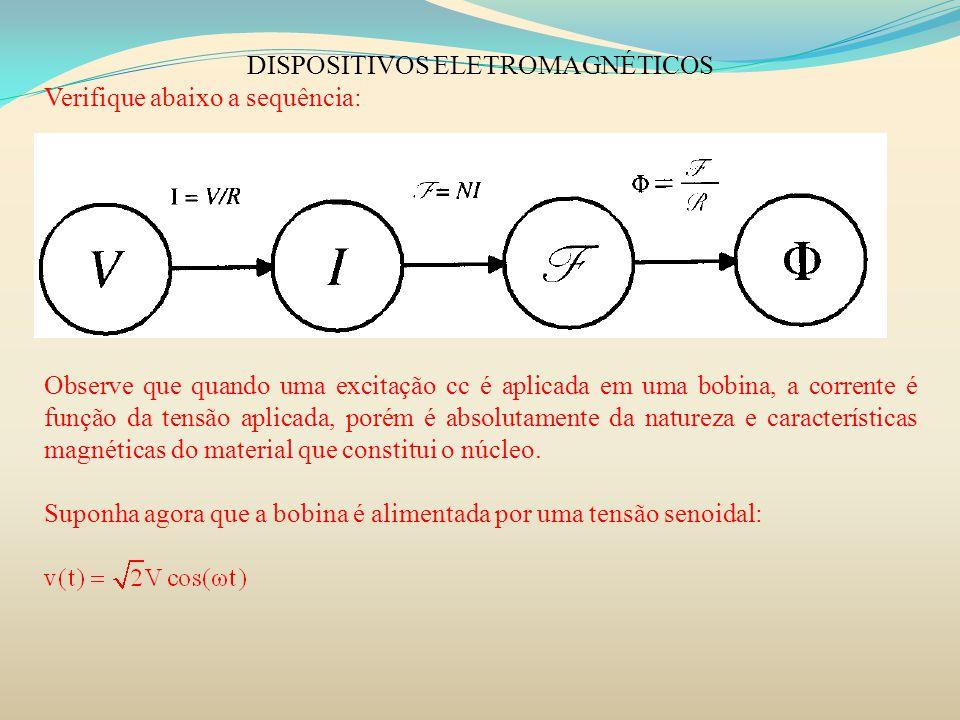 DISPOSITIVOS ELETROMAGNÉTICOS Verifique abaixo a sequência: Observe que quando uma excitação cc é aplicada em uma bobina, a corrente é função da tensã