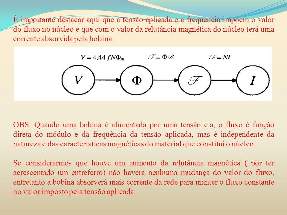 É importante destacar aqui que a tensão aplicada e a frequencia impõem o valor do fluxo no núcleo e que com o valor da relutância magnética do núcleo