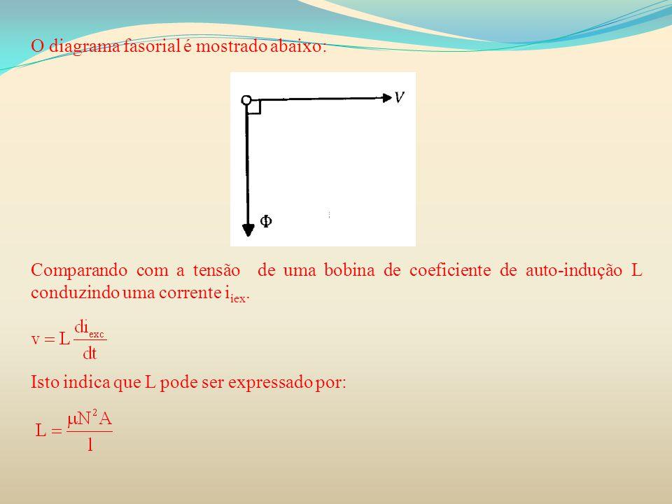 O diagrama fasorial é mostrado abaixo: Comparando com a tensão de uma bobina de coeficiente de auto-indução L conduzindo uma corrente i iex. Isto indi