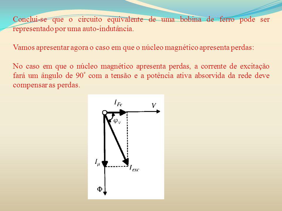Conclui-se que o circuito equivalente de uma bobina de ferro pode ser representado por uma auto-indutância. Vamos apresentar agora o caso em que o núc