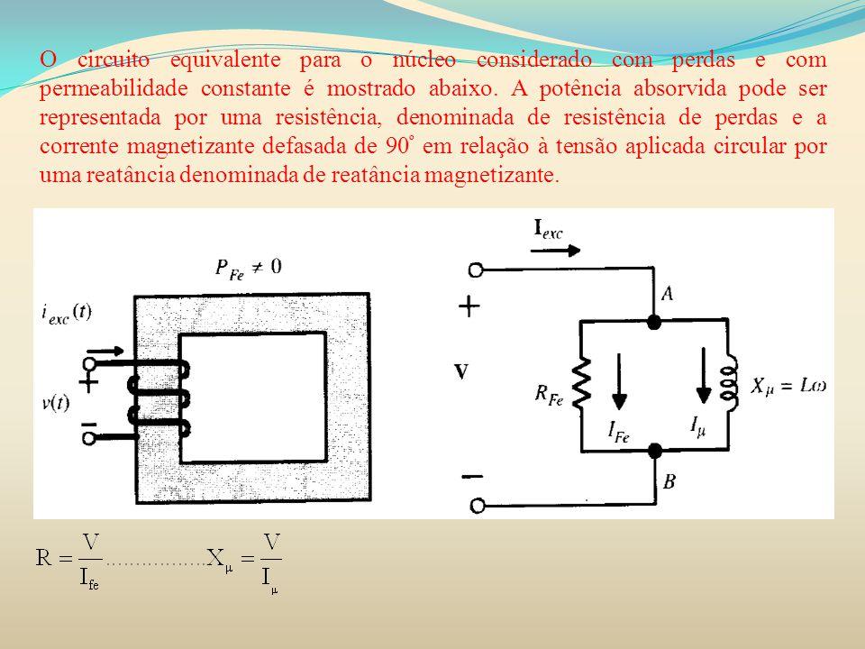 O circuito equivalente para o núcleo considerado com perdas e com permeabilidade constante é mostrado abaixo. A potência absorvida pode ser representa