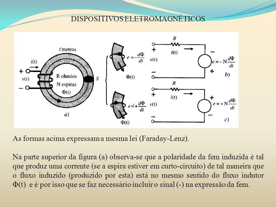 DISPOSITIVOS ELETROMAGNÉTICOS As formas acima expressam a mesma lei (Faraday-Lenz). Na parte superior da figura (a) observa-se que a polaridade da fem