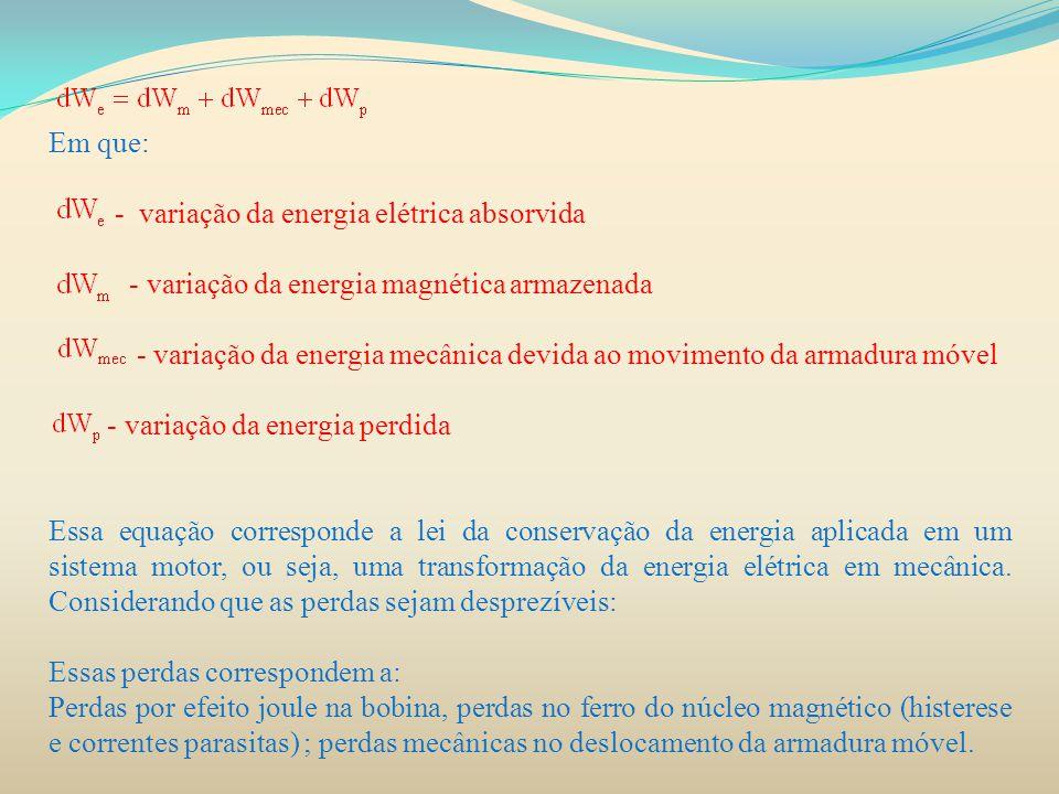 Em que: - variação da energia elétrica absorvida - variação da energia magnética armazenada - variação da energia mecânica devida ao movimento da arma