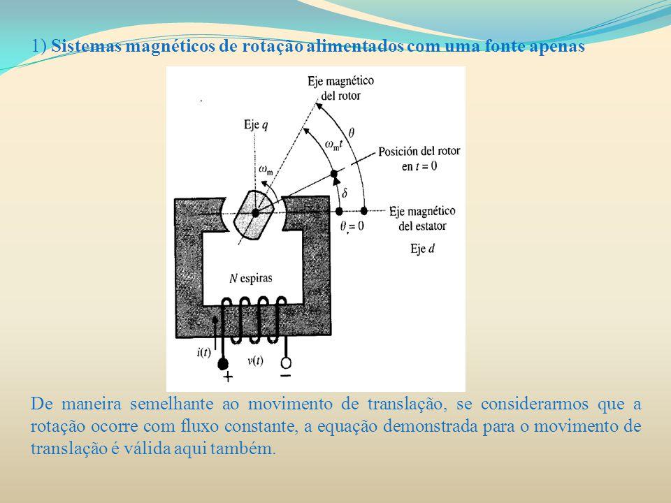 De maneira semelhante ao movimento de translação, se considerarmos que a rotação ocorre com fluxo constante, a equação demonstrada para o movimento de
