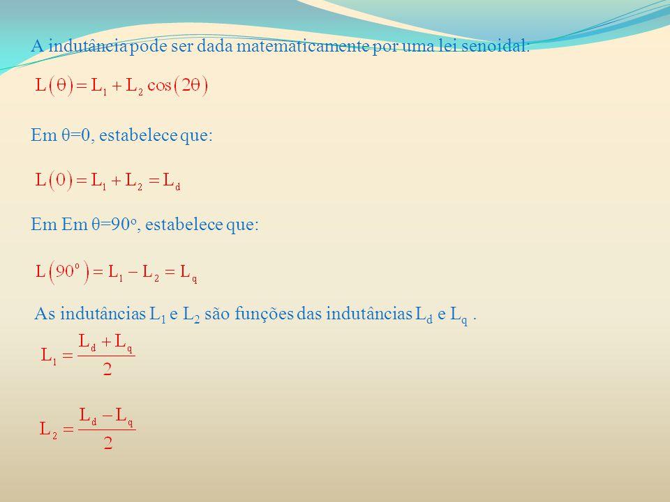 A indutância pode ser dada matematicamente por uma lei senoidal: Em θ=0, estabelece que: Em Em θ=90 o, estabelece que: As indutâncias L 1 e L 2 são fu