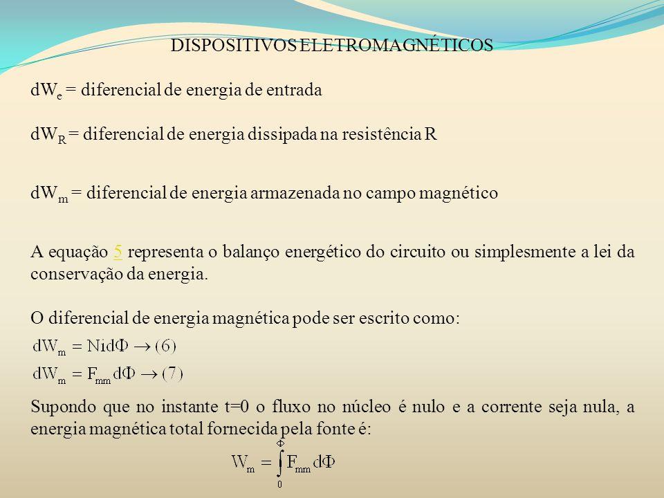 DISPOSITIVOS ELETROMAGNÉTICOS dW e = diferencial de energia de entrada dW R = diferencial de energia dissipada na resistência R dW m = diferencial de
