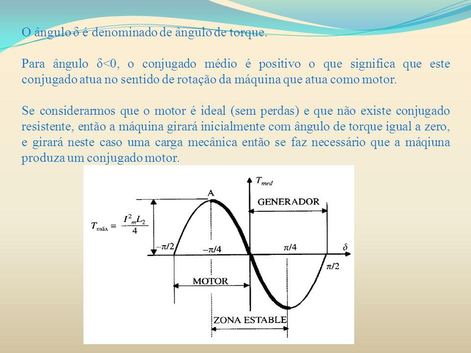 Para ângulo δ<0, o conjugado médio é positivo o que significa que este conjugado atua no sentido de rotação da máquina que atua como motor. Se conside