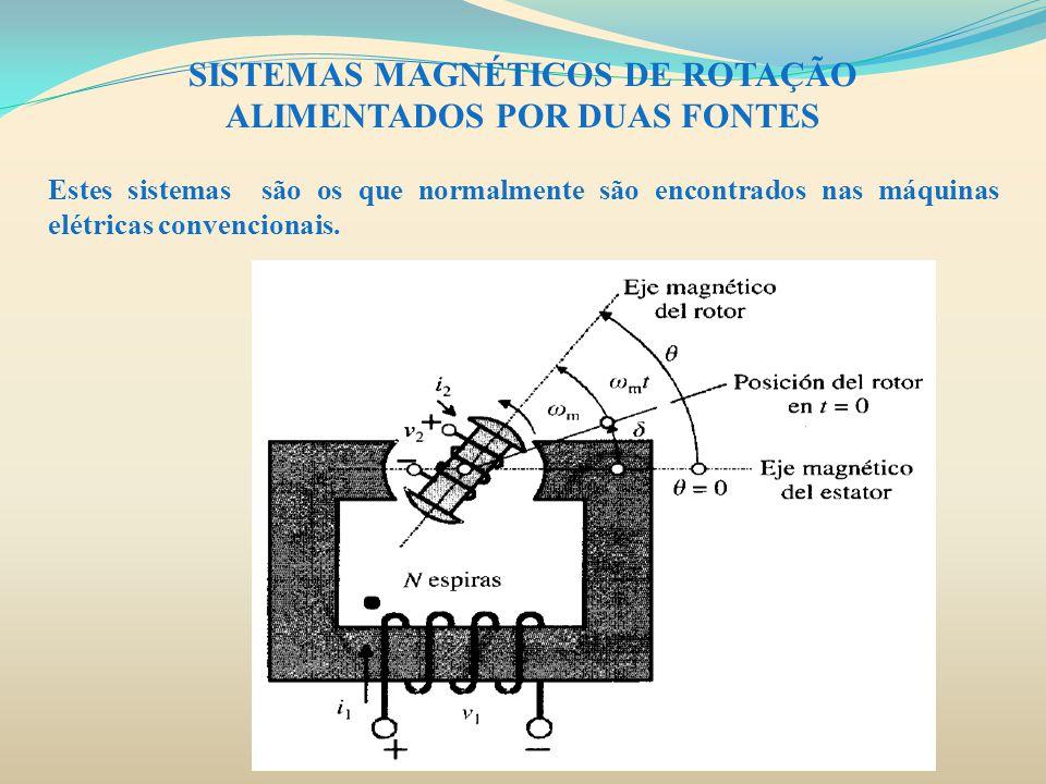 SISTEMAS MAGNÉTICOS DE ROTAÇÃO ALIMENTADOS POR DUAS FONTES Estes sistemas são os que normalmente são encontrados nas máquinas elétricas convencionais.