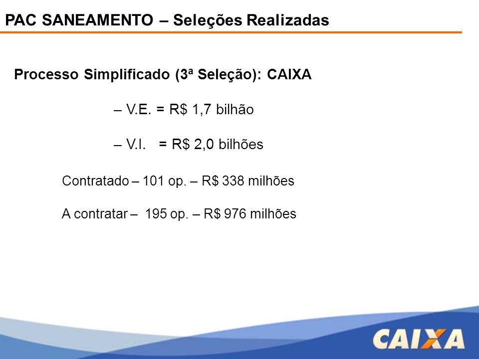 PAC SANEAMENTO – Seleções Realizadas Processo Simplificado (3ª Seleção): CAIXA – V.E. = R$ 1,7 bilhão – V.I. = R$ 2,0 bilhões Contratado – 101 op. – R