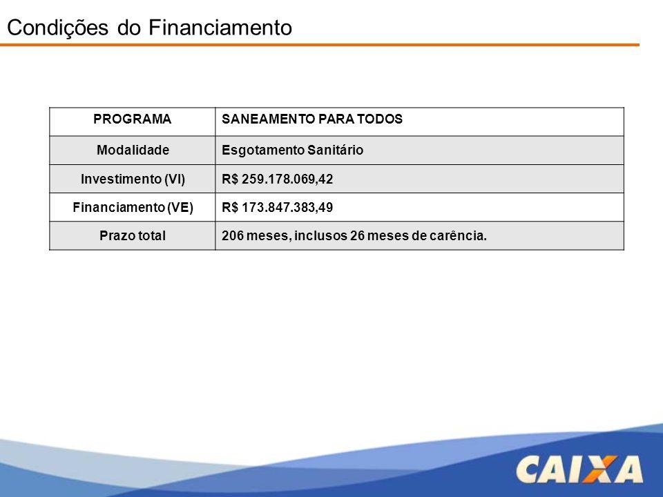 PROGRAMASANEAMENTO PARA TODOS ModalidadeEsgotamento Sanitário Investimento (VI)R$ 259.178.069,42 Financiamento (VE)R$ 173.847.383,49 Prazo total206 me