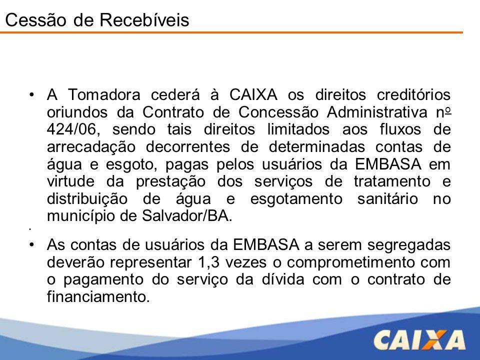 Cessão de Recebíveis •A Tomadora cederá à CAIXA os direitos creditórios oriundos da Contrato de Concessão Administrativa n o 424/06, sendo tais direit