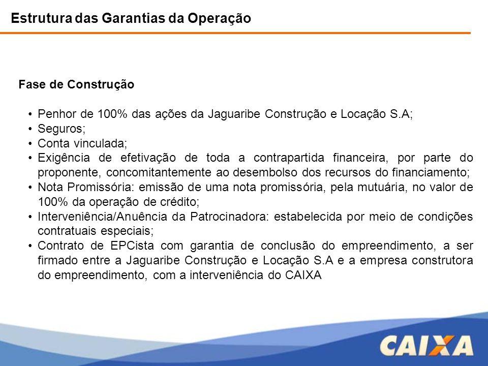 Estrutura das Garantias da Operação Fase de Construção •Penhor de 100% das ações da Jaguaribe Construção e Locação S.A; •Seguros; •Conta vinculada; •E
