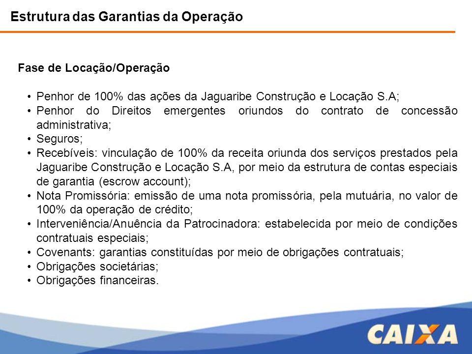 Estrutura das Garantias da Operação Fase de Locação/Operação •Penhor de 100% das ações da Jaguaribe Construção e Locação S.A; •Penhor do Direitos emer