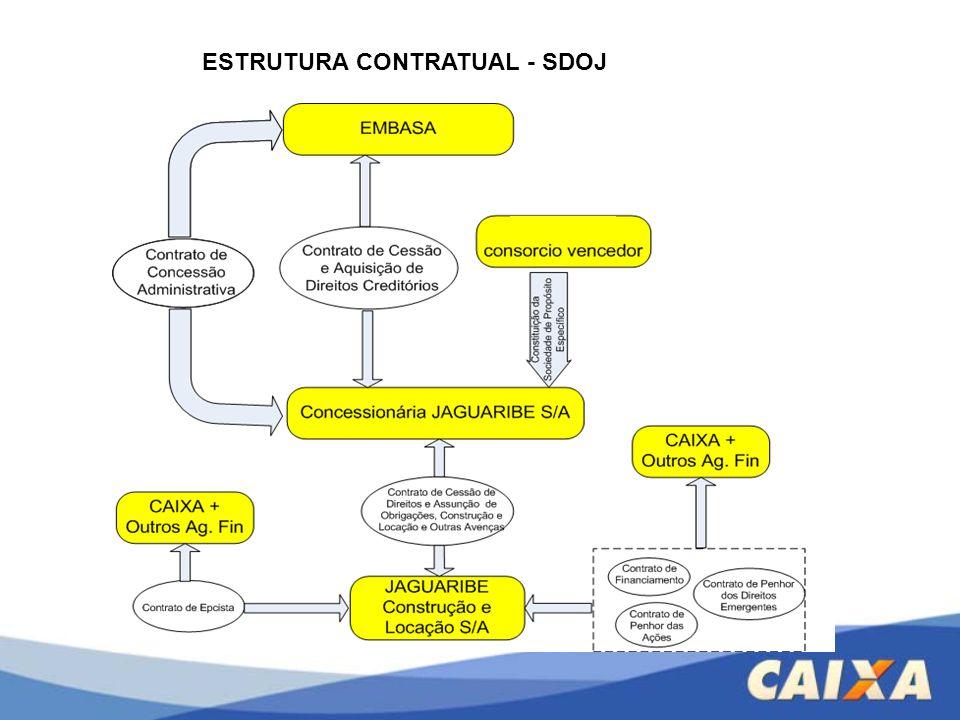 ESTRUTURA CONTRATUAL - SDOJ