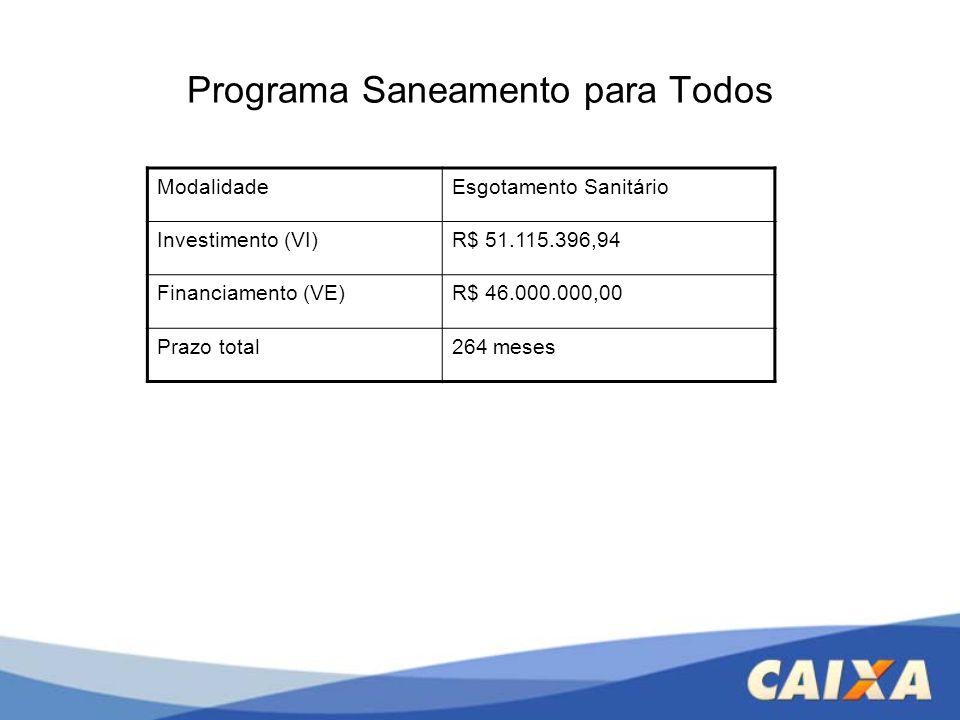 Programa Saneamento para Todos ModalidadeEsgotamento Sanitário Investimento (VI)R$ 51.115.396,94 Financiamento (VE)R$ 46.000.000,00 Prazo total264 mes
