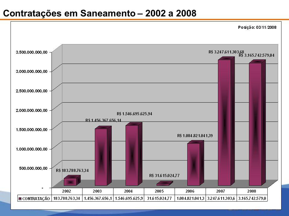 Desembolsos em Saneamento – 2002 a 2008
