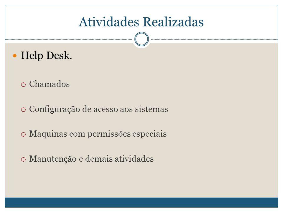 Atividades Realizadas  Help Desk.  Chamados  Configuração de acesso aos sistemas  Maquinas com permissões especiais  Manutenção e demais atividad