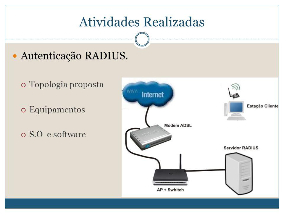 Atividades Realizadas  Autenticação RADIUS.  Topologia proposta  Equipamentos  S.O e software