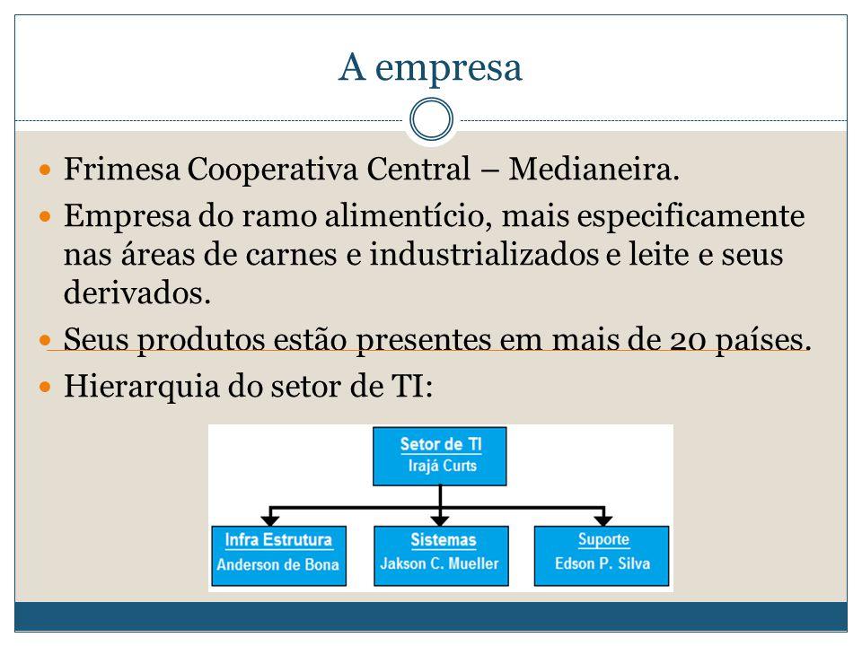 A empresa  Frimesa Cooperativa Central – Medianeira.  Empresa do ramo alimentício, mais especificamente nas áreas de carnes e industrializados e lei