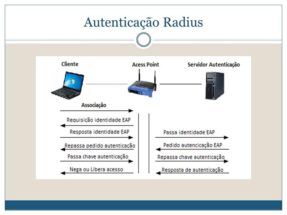Autenticação Radius
