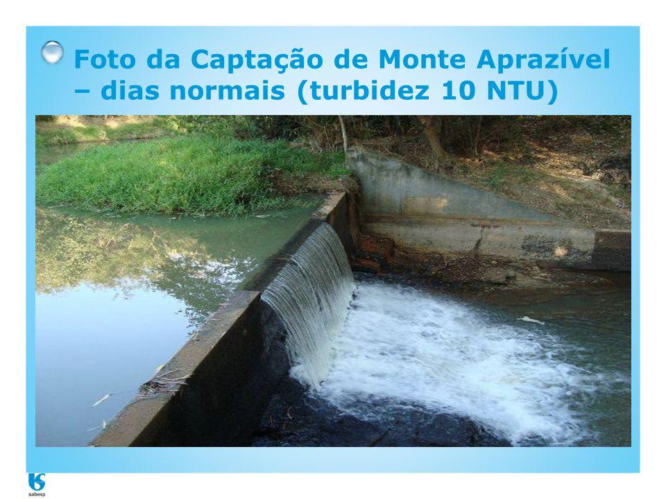 Foto da Captação de Monte Aprazível – dias normais (turbidez 10 NTU)