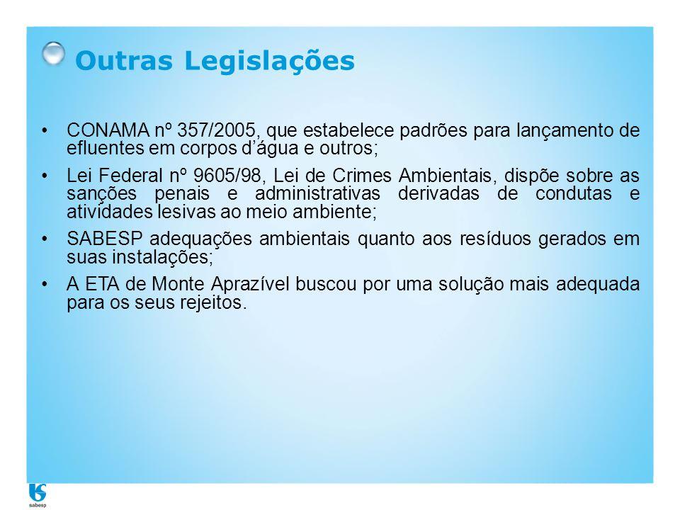 Outras Legislações •CONAMA nº 357/2005, que estabelece padrões para lançamento de efluentes em corpos d'água e outros; •Lei Federal nº 9605/98, Lei de
