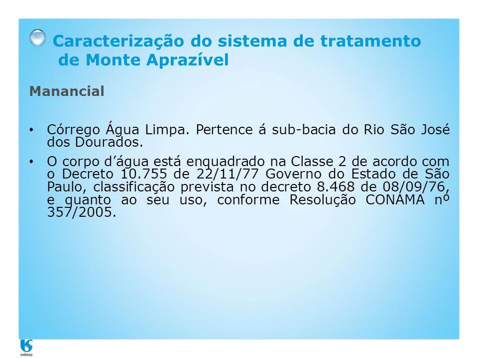 Caracterização do sistema de tratamento de Monte Aprazível Manancial • Córrego Água Limpa. Pertence á sub-bacia do Rio São José dos Dourados. • O corp