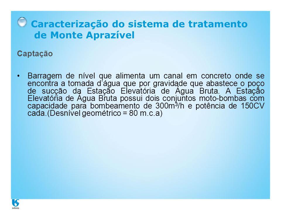 Caracterização do sistema de tratamento de Monte Aprazível Captação •Barragem de nível que alimenta um canal em concreto onde se encontra a tomada d'á