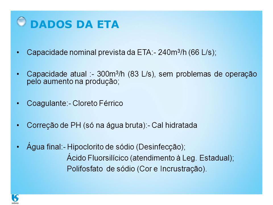 DADOS DA ETA •Capacidade nominal prevista da ETA:- 240m 3 /h (66 L/s); •Capacidade atual :- 300m 3 /h (83 L/s), sem problemas de operação pelo aumento