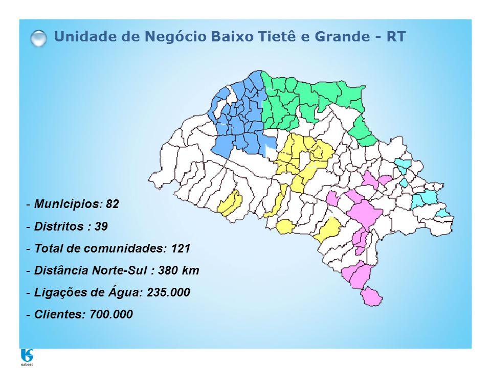 Unidade de Negócio Baixo Tietê e Grande - RT - Municípios: 82 - Distritos : 39 - Total de comunidades: 121 - Distância Norte-Sul : 380 km - Ligações d