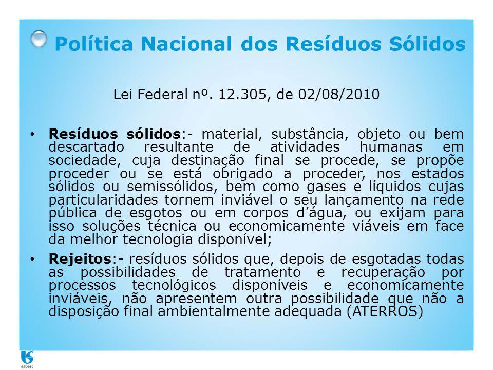 Política Nacional dos Resíduos Sólidos Lei Federal nº. 12.305, de 02/08/2010 • Resíduos sólidos:- material, substância, objeto ou bem descartado resul