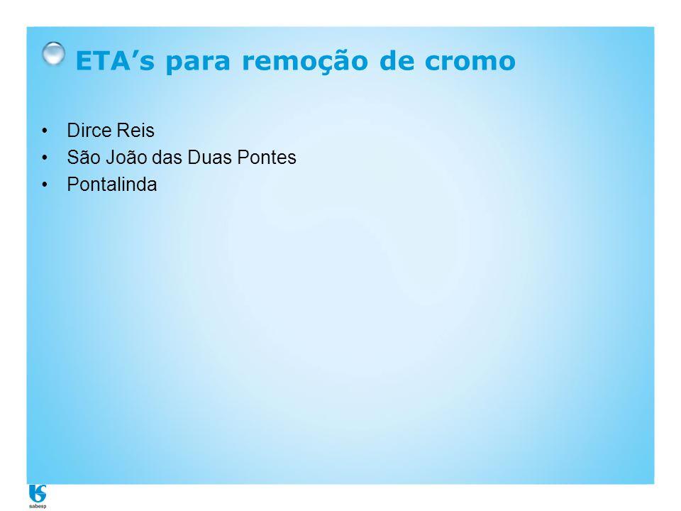 ETA's para remoção de cromo •Dirce Reis •São João das Duas Pontes •Pontalinda